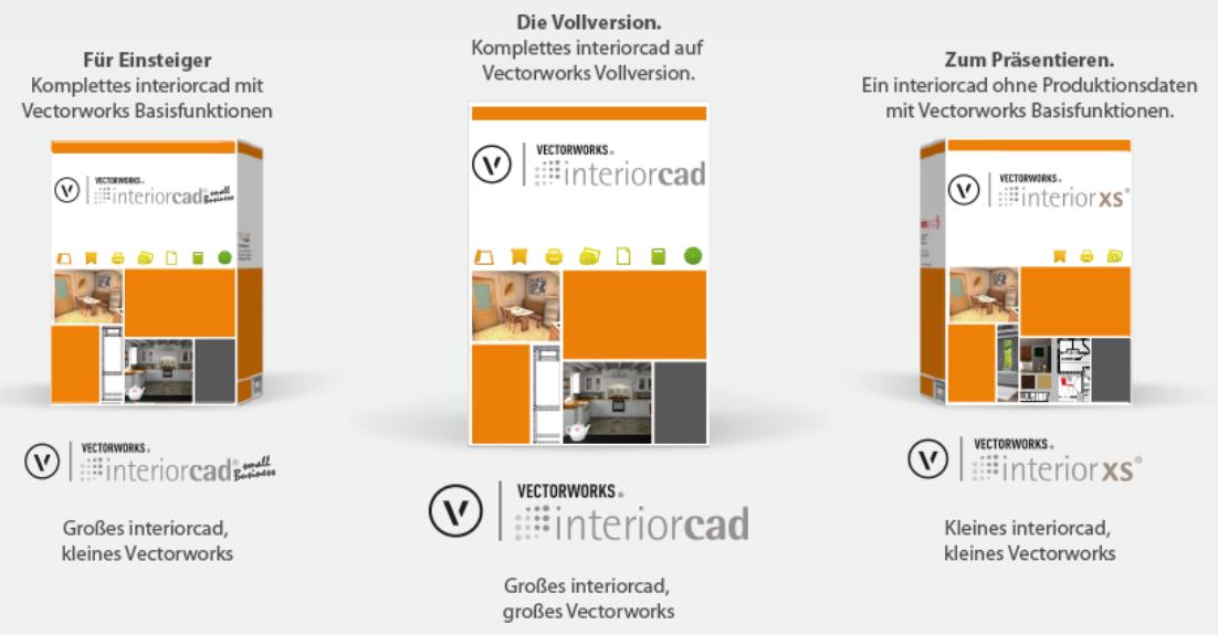 Vectorworks interiocad up21 itischler bernd g ppert for Zeichenprogramm schreiner